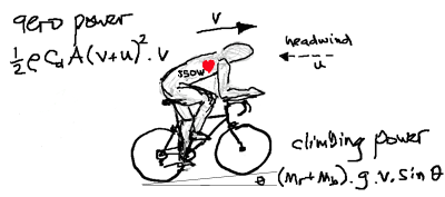 schematic of main power losses associated with road cyclist